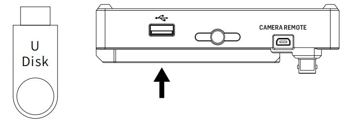 Portkeys monitor USB port