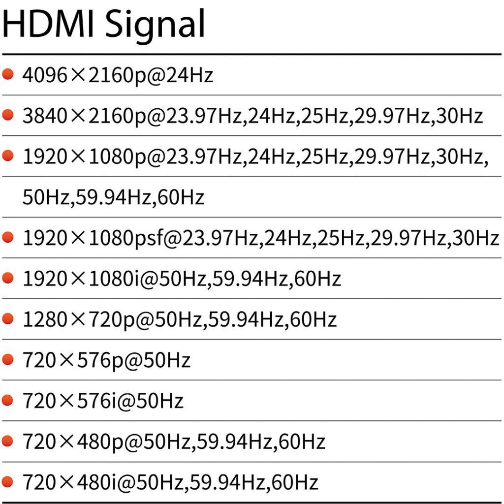 HDMI Signal