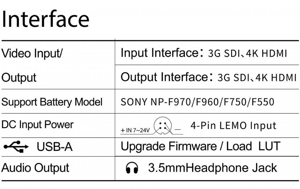 Portkeys HS7T Metal Edition interface
